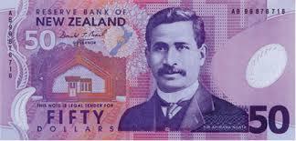 Despesas – Nova Zelândia